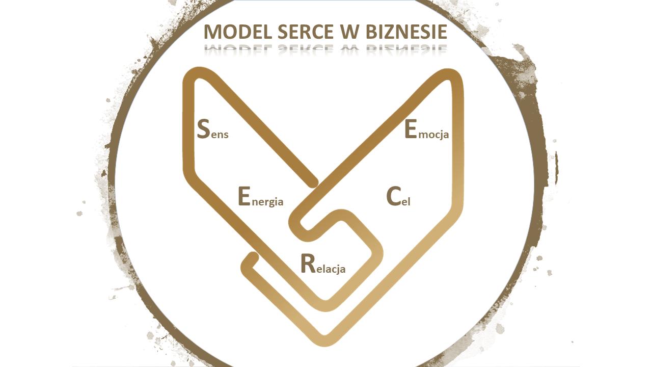 Model SERCE w biznesie